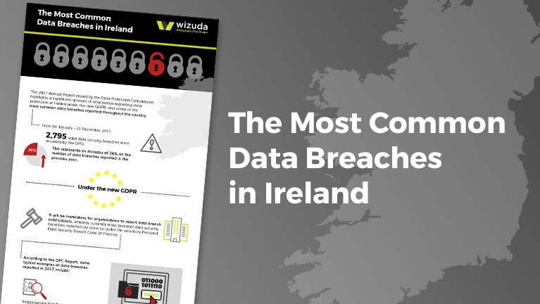 Data breach infographic Wizuda